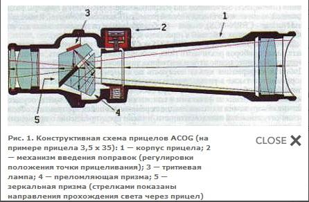 Как сделать оптический прицел из бумаги видео